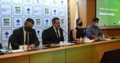Ministério da Saúde disponibilizou R$ 44,17 bilhões para o enfrentamento da pandemia